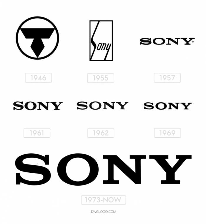 Sony_logo_evolution